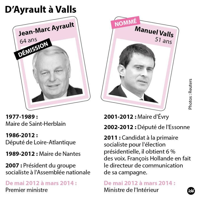 Ayrault contre Valls