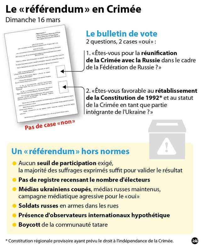 Crimée : avant le référendum