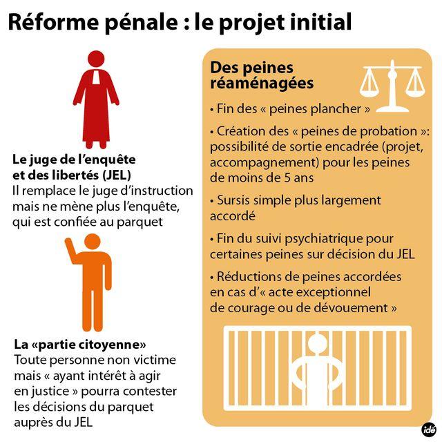La réforme pénale, le projet initial
