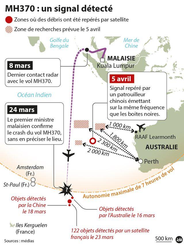 Vol MH370 : un signal détecté