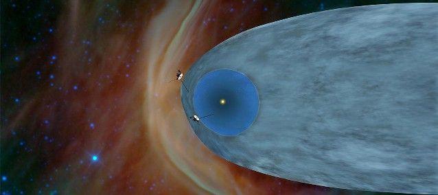 Où se trouve la sonde Voyager ?