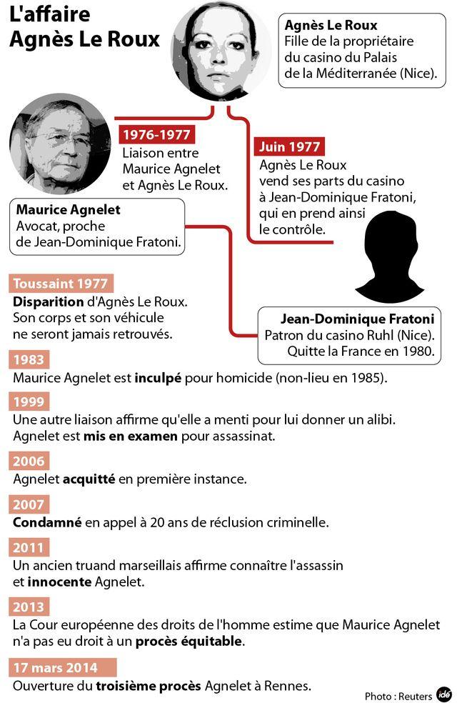 L'affaire Agnelet
