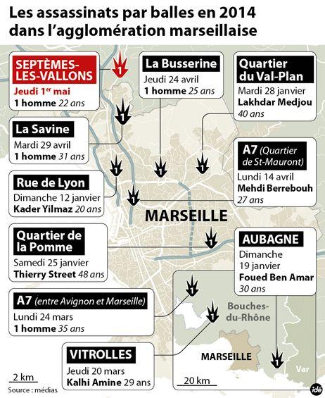 Dixième homicide par balles dans les Bouches-du-Rhône
