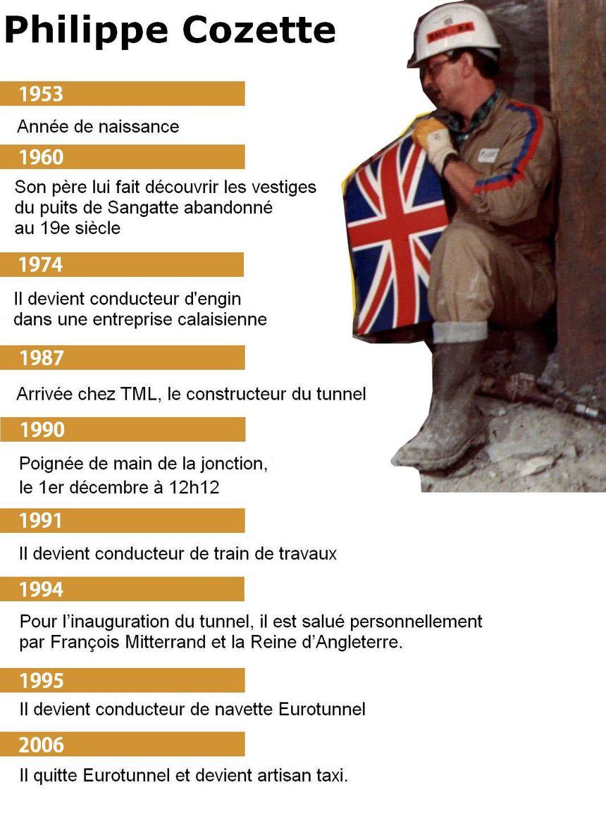 Tunnel sous la Manche - infographie - biographie de Philippe Cozette ok def