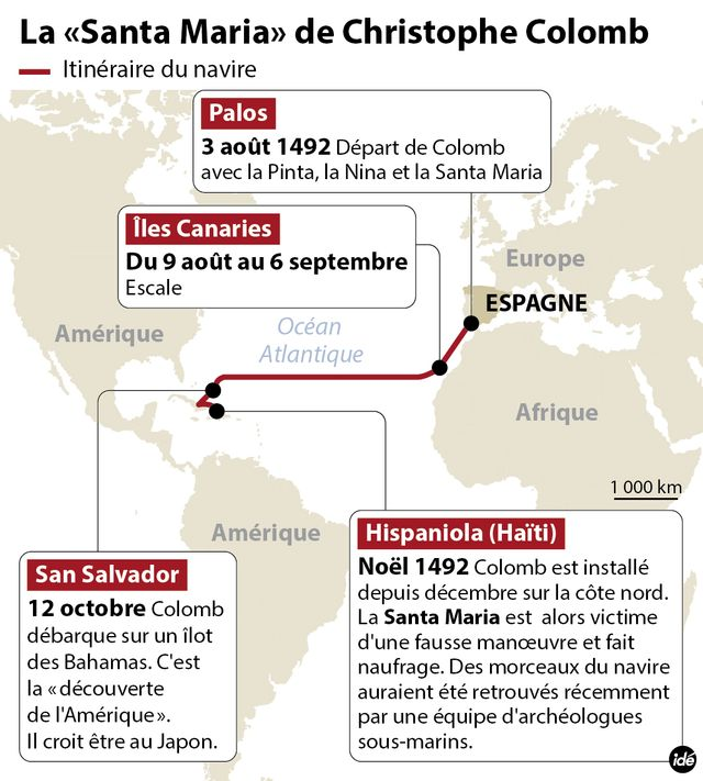 Santa Maria: la caravelle de Cristophe Colomb