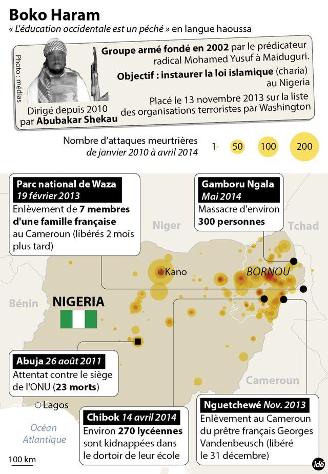 Qui est Boko Haram ?