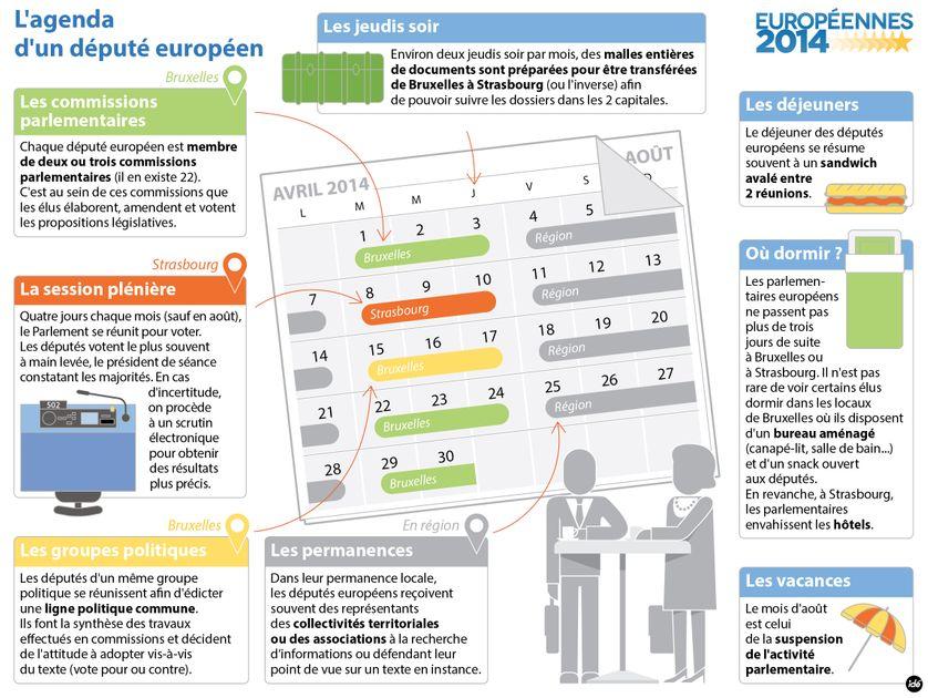 Agenda d'un député européen