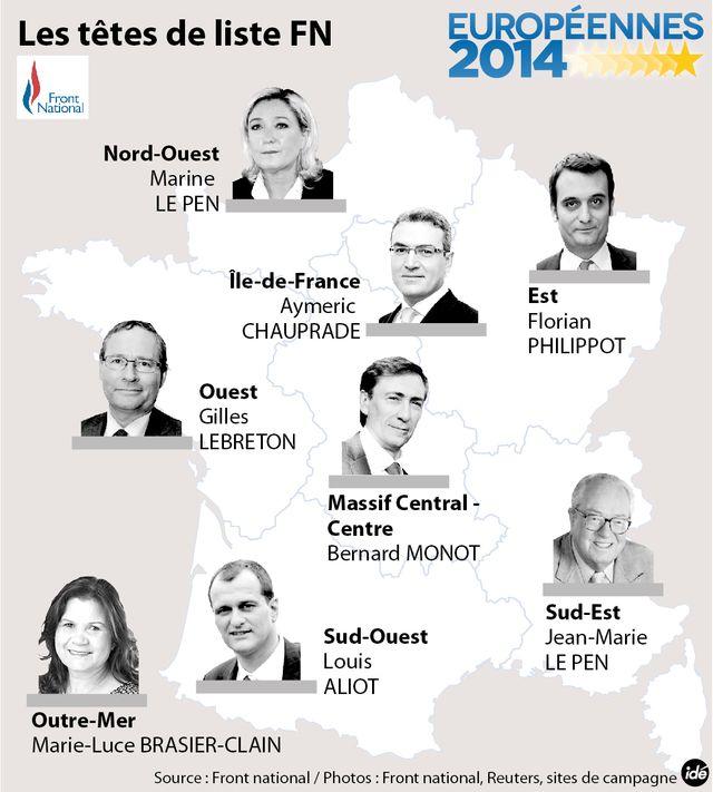 Les candidats FN aux Européennes