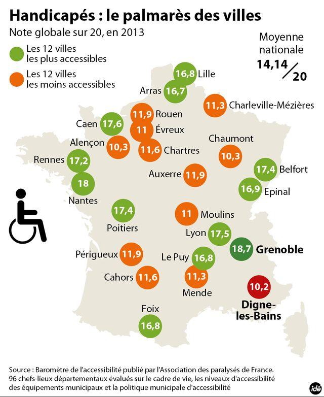Le palmarès 2014 des villes accessibles aux handicapés