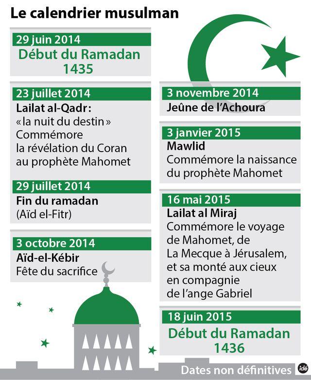 La calendrier musulman