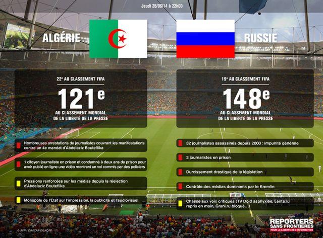 rsf algérie russie