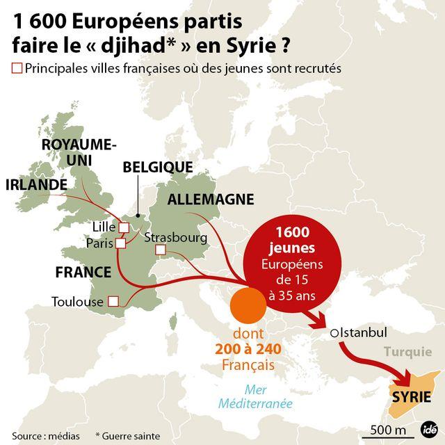 Les routes du jihad