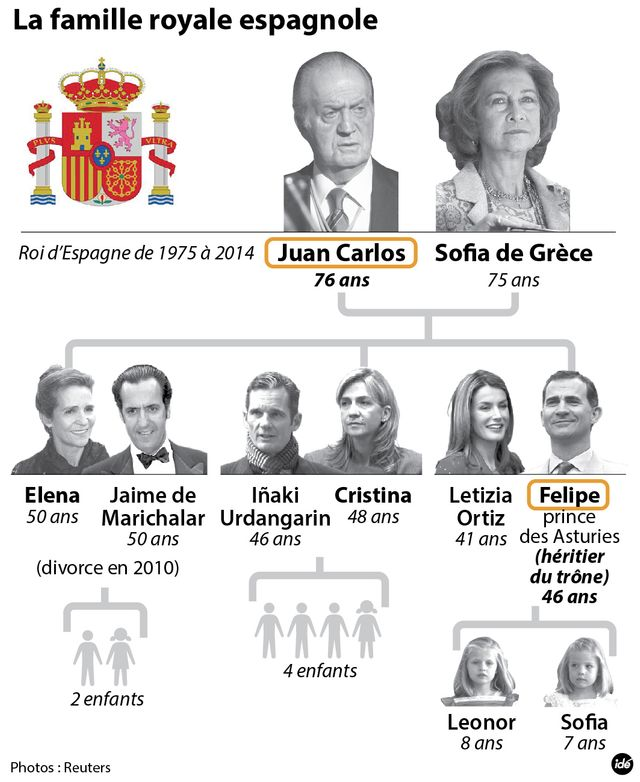 infographie famille royale espagne