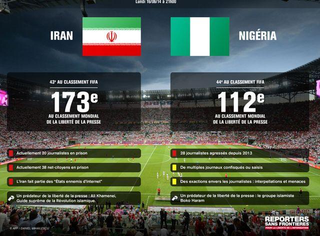 rsf iran nigeria