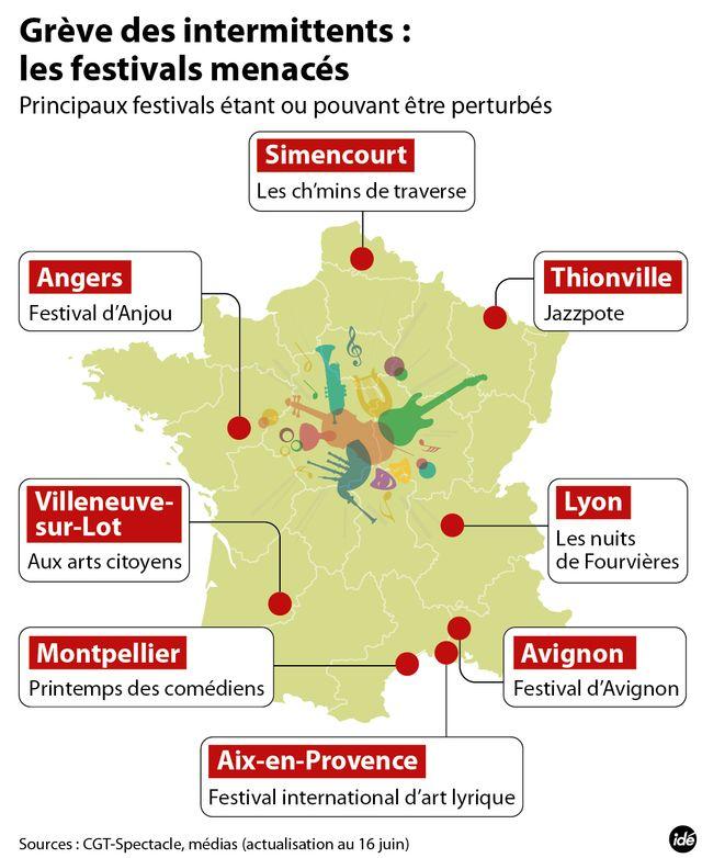 Les festivals touchés par les intermittents