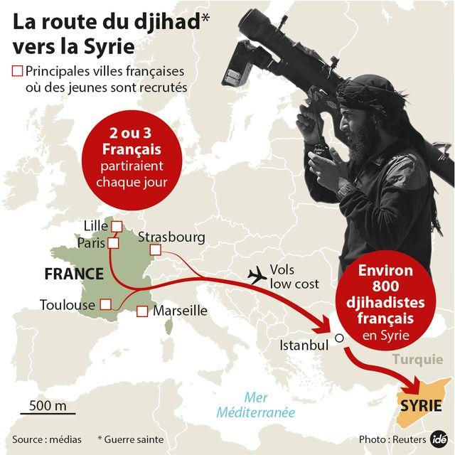 La route du djihad