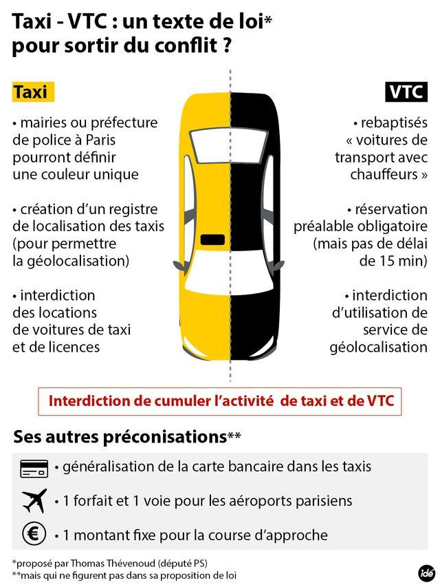 Quelle différence entre taxi et VTC ?