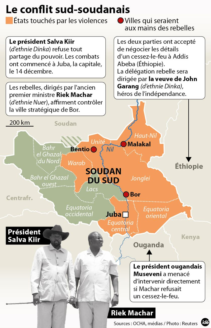 La situation au Sud Soudan