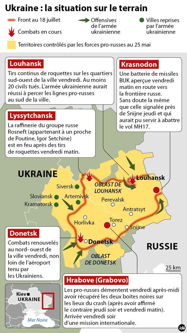 La situation dans l'est de l'Ukraine