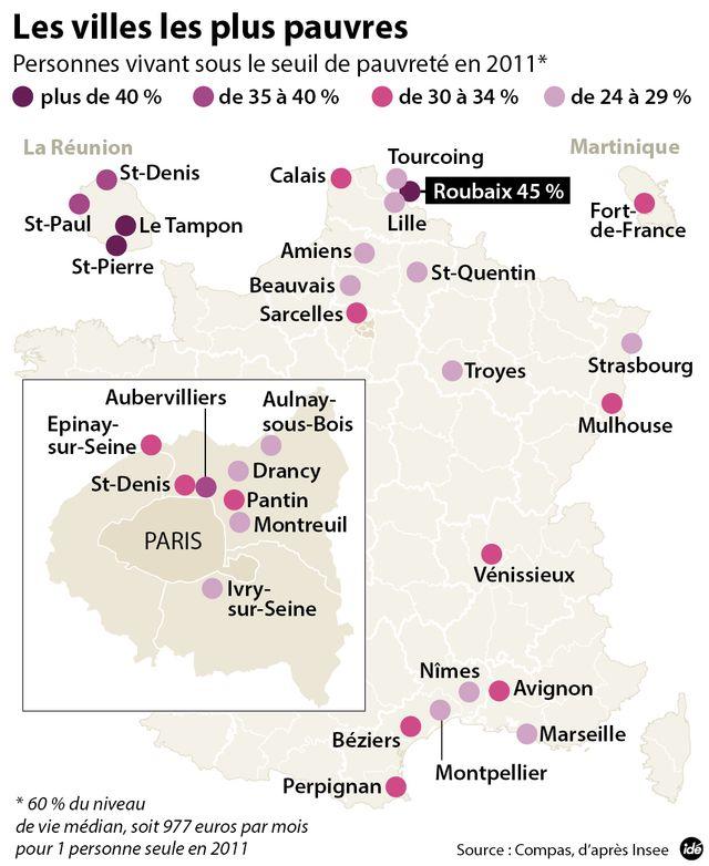 Les villes les plus pauvres en France en 2011