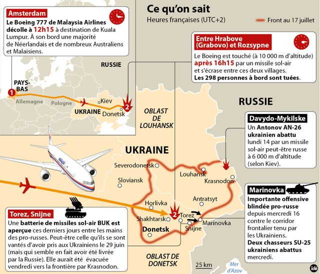 Crash en Ukraine : ce que l'on sait