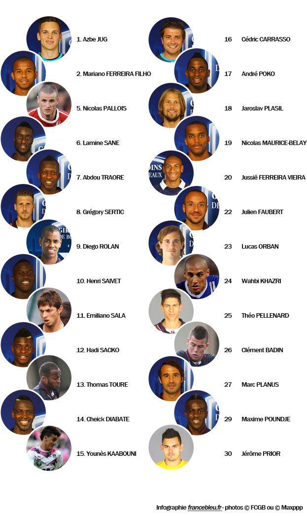 Les Girondins de Bordeaux version 2014-2015