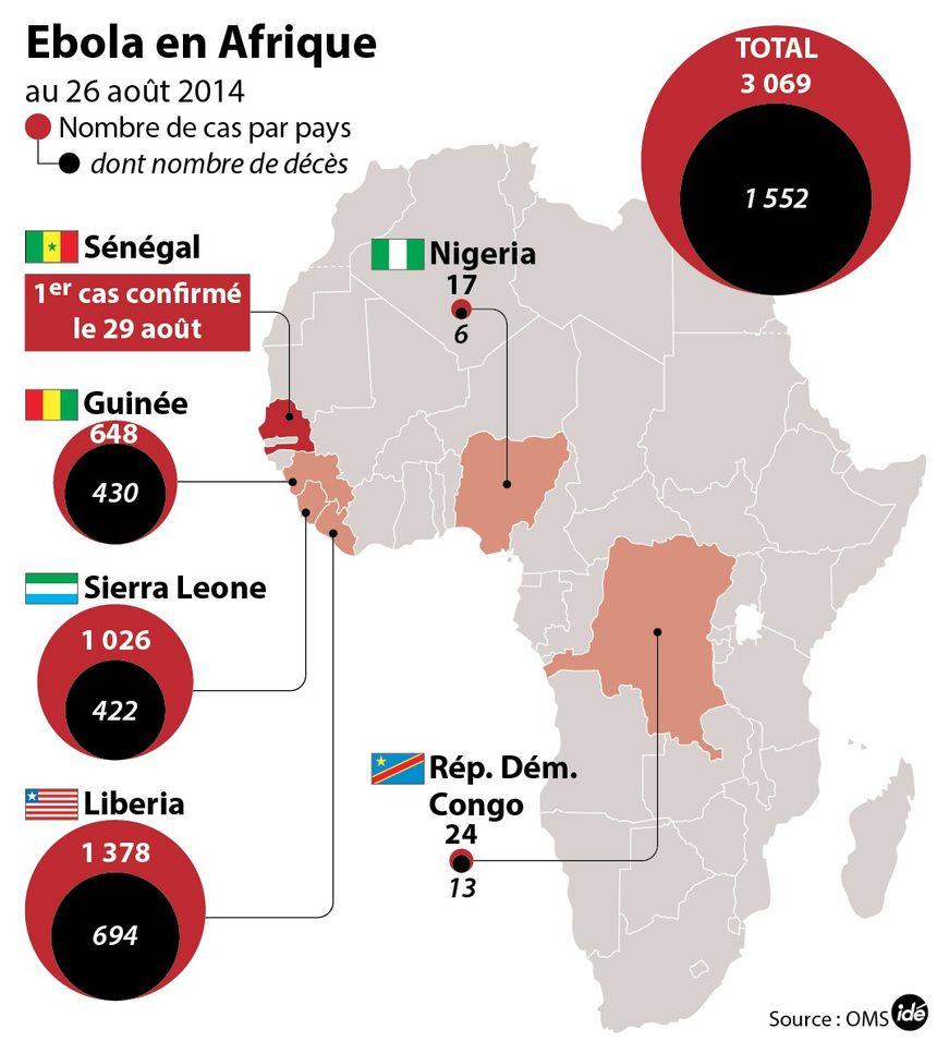 Ebola en Afrique