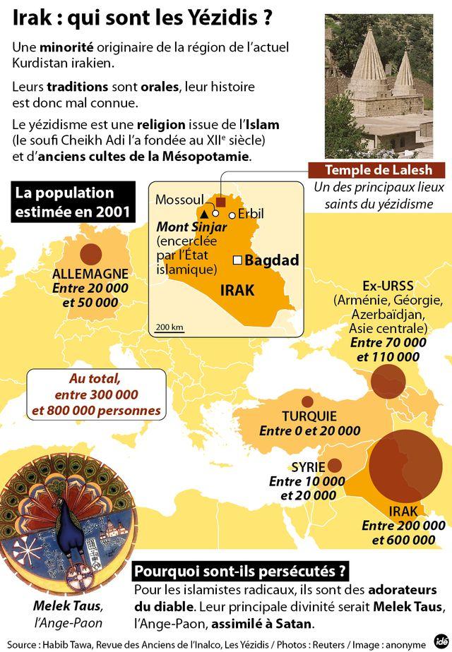 Irak : les Yézidis persécutés par les djihadistes