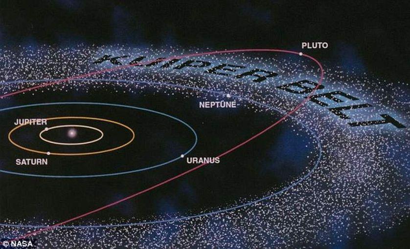 Y a-t-il une Planète X ?