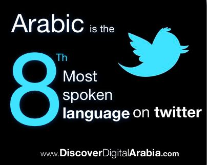 in Saudi Arabia