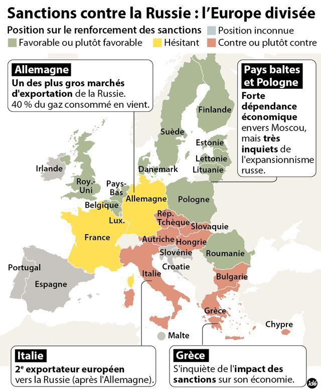 Sanctions contre la Russie : l'UE divisée