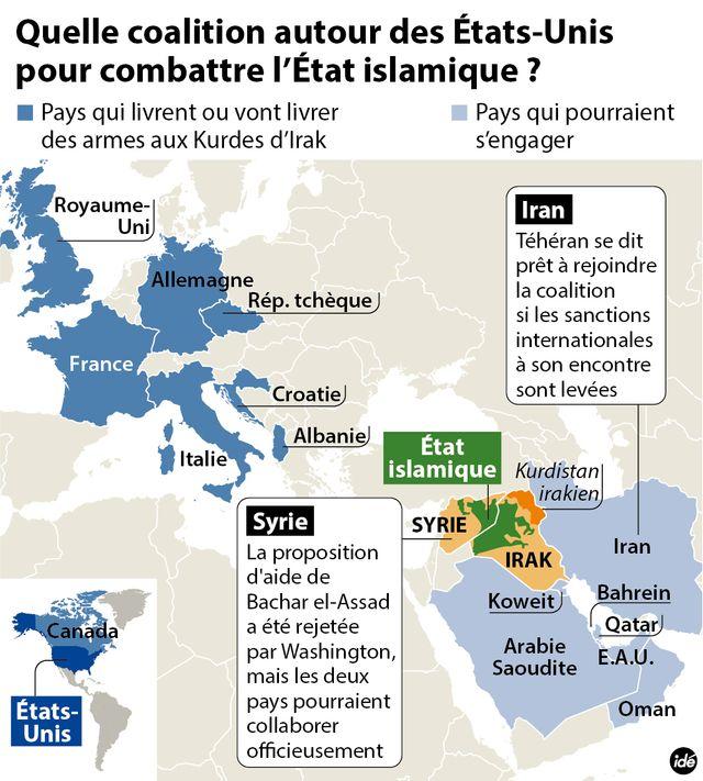 Quelle coalition pour l'État islamique