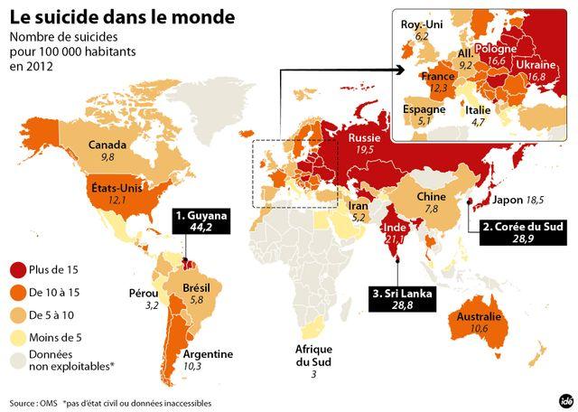 Le suicide dans le monde