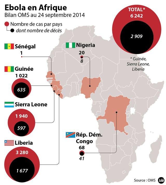 Ebola : le dernier bilan