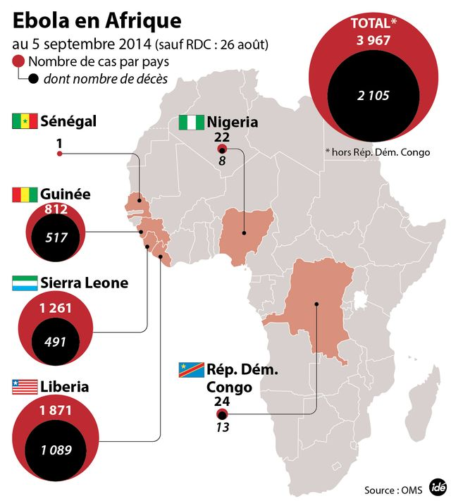 Ebola : 2 000 victimes