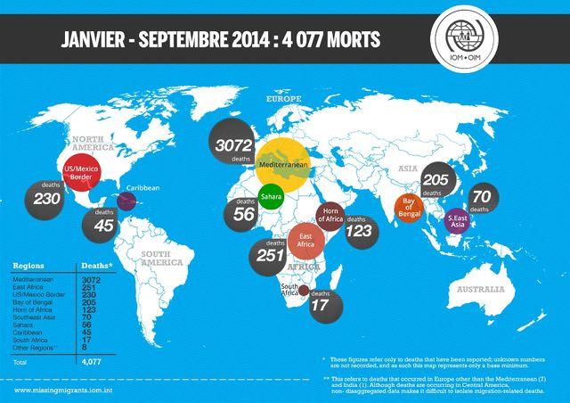 Un record de migants morts en Méditerrannée