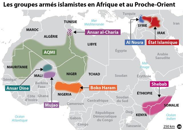 Les groupes islamistes armés