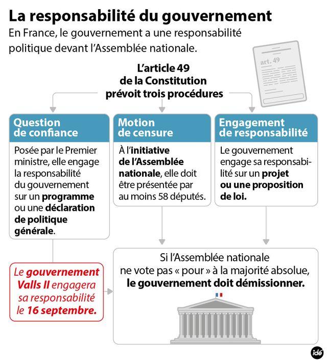Manuel Valls engagera la responsabilité de son gouvernement le 16 septembre