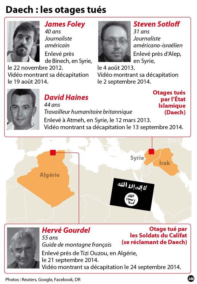 Hervé Gourdel assassiné en Algérie