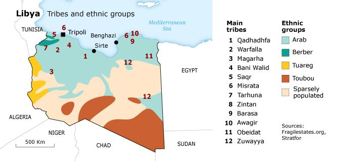Libya, tribes & ethnic groups