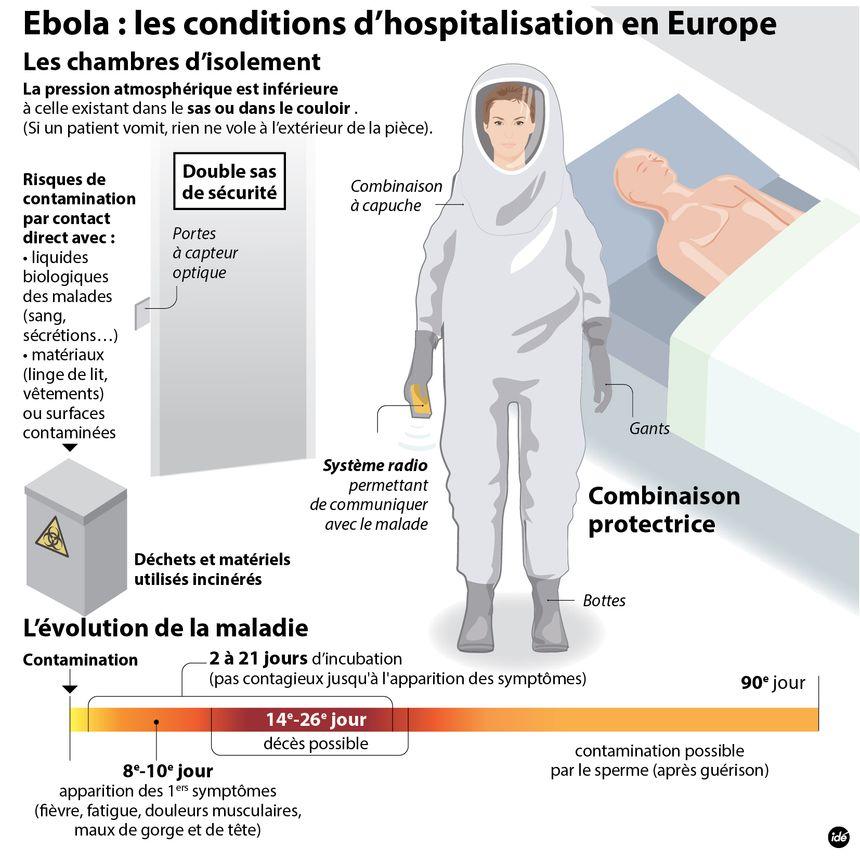 La prise en charge d'Ebola en Europe.