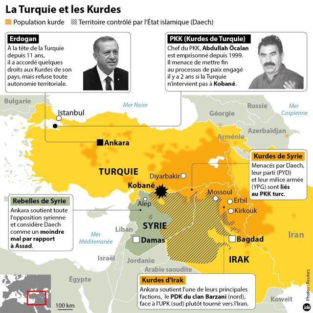 La Turquie hésite à s'engager
