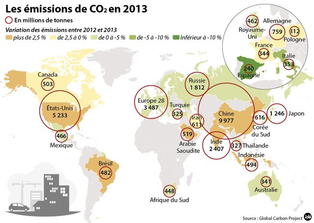 Le plan européen de lutte contre le réchauffement climatique