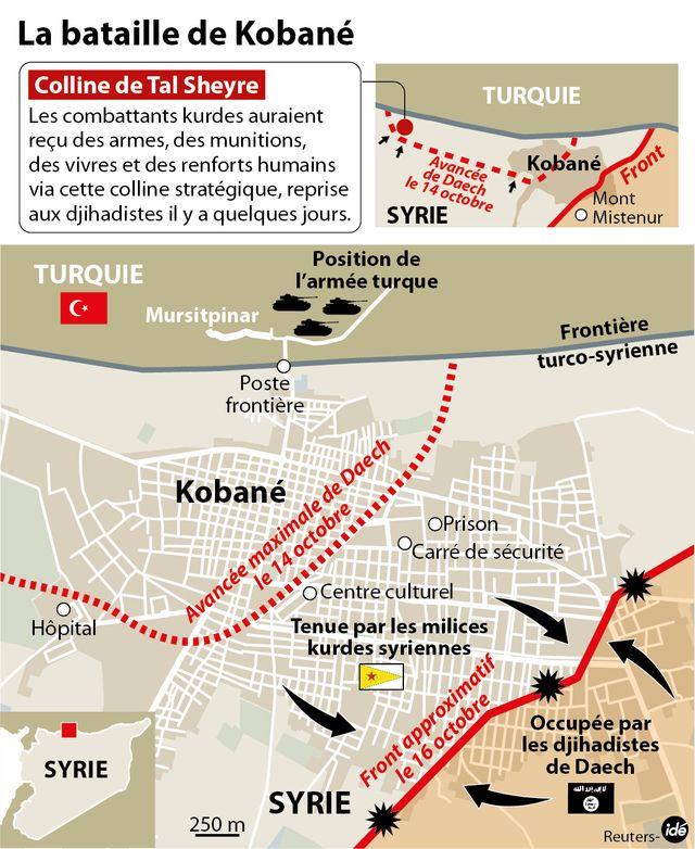 la bataille de kobane