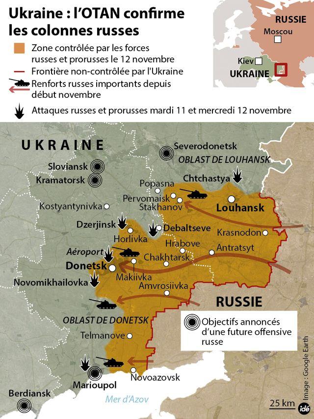 Des colonnes russes en Ukraine