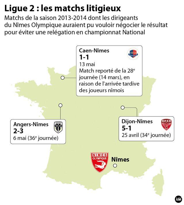 Ligue 2 : les matches présumés truqués