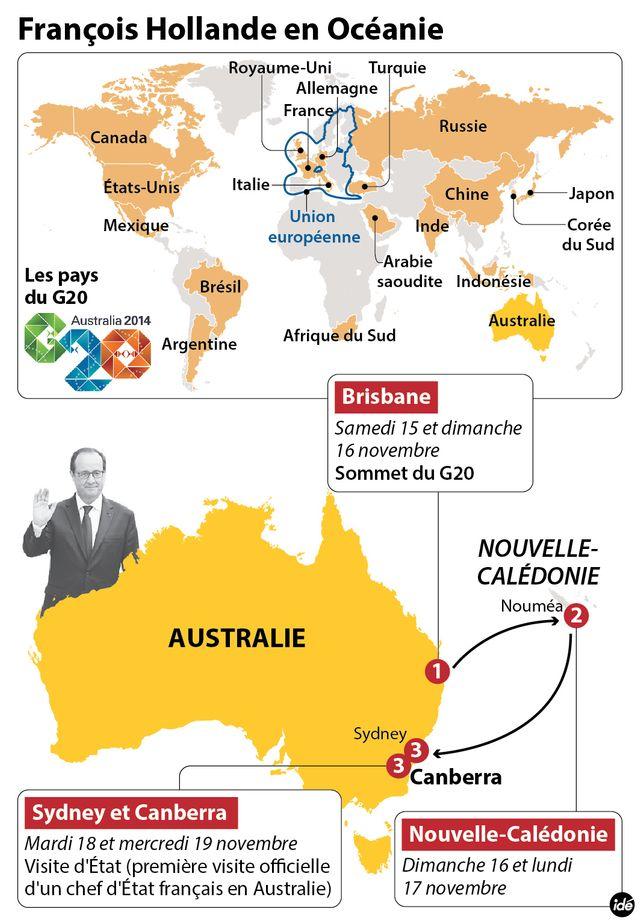 Hollande en Océanie