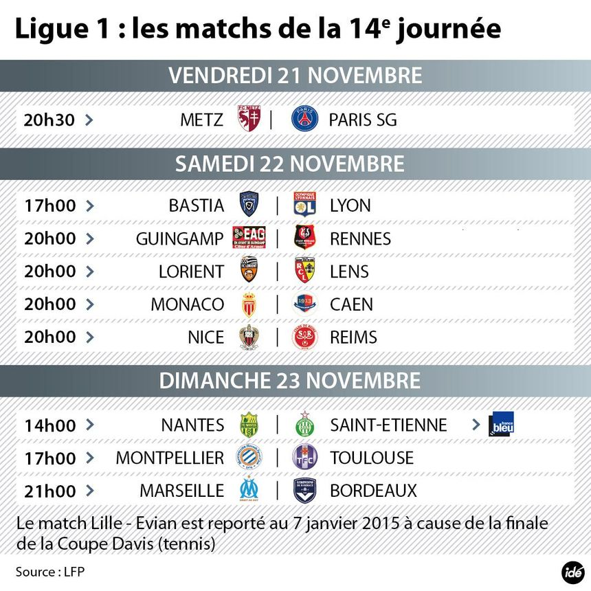 Le programme de la 14e journée de Ligue 1
