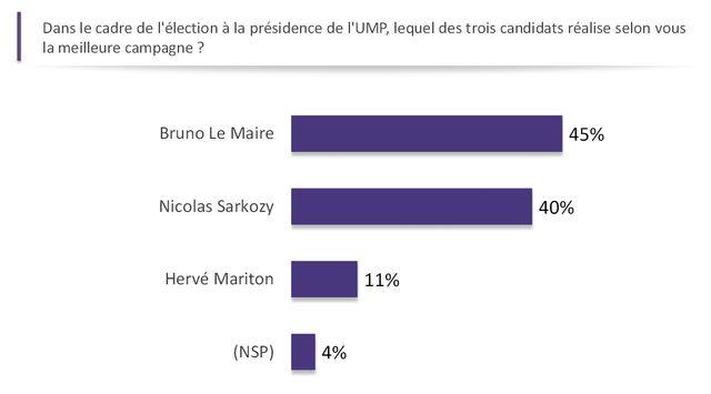 campagne UMP