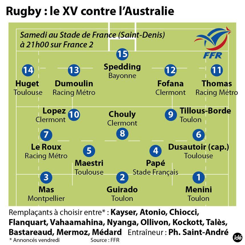 Compo XV de France face à l'Australie.